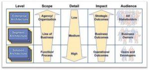 2009-02-21-agile-development-explained